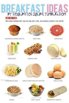 Healthy food picks you should be eating!  Remember breakfast is the most important meal of the day!
