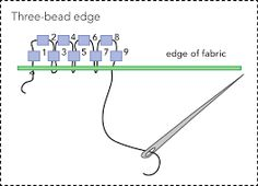 Image result for beaded embroidery stitches