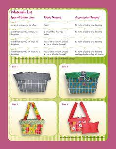 Bicycle Basket Liner Pattern by Lauren Kelly Designs | laurenkellydesigns