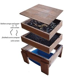 DIY RED WORM COMPOSTING: VERMICOMPOSTING FOR FUN AND PROFIT   Prepared For That