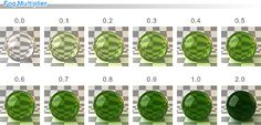 Refraction Layer - Fog Multiplier examples