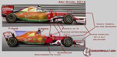 Análisis técnico del Ferrari SF70H  #F1 #Formula1