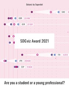 Are you a student or a young professional in #design, #datavisualization, #art or other disciplines? Then this challenge is for you! Individually or with a group of friends, you're more than welcome to join. Choose one of the 17 #SustainableDevelopmenGoals #SGDs and Create innovative data visualizations that catch the attention and spread a message. #sdgs #welovesdgs #Positiveimpact #SustainableDevelopmentGoals #unitednations #BuildBackSustainabl #dataviz #datascience #informationdesign Information Design, Young Professional, United Nations, Data Science, Data Visualization, Innovation, Join, Challenges, Positivity