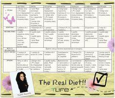 Ένα ισορροπημένο πρόγραμμα διατροφής που υπόσχεται να χάσεις, αλλά ΚΥΡΙΩΣ να διατηρήσεις τα κιλά που έχασες μια για πάντα.