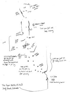 Visualization for Rock Climbers who simple love the outdoors