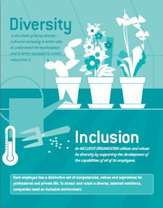 diversity and inclusion - Google Search