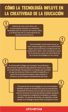 Influencia de la tecnología en la creatividad educativa