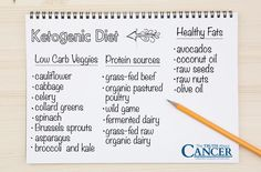 Meal Plan for Ketogenic Diet to weaken Cancer Cells