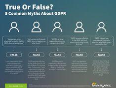 Vero o falso? 5 miti da sfatare sul GDPR