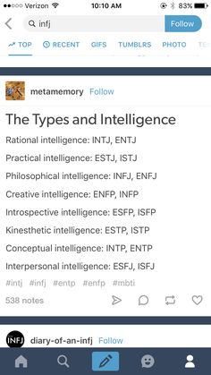 The types and intelligence