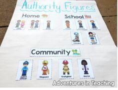 Authority Figures in First Grade Kindergarten Rules, Kindergarten Anchor Charts, Kindergarten Social Studies, Teaching Kids Respect, Teaching Rules, Student Teaching, First Grade Lessons, First Grade Activities, First Grade Science