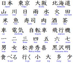 How amazing is Chinese writing? :D