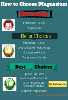 How to choose the best type of magnesium. For more info, visit the Magnesium Dosage page at:  http://www.easy-immune-health.com/magnesium-dosage.html