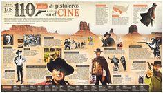 10 Ideas De Infografía Cinematográfica Infografia Cinematografico Cine