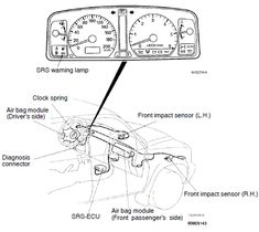 2003 Mitsubishi Eclipse Serpentine Belt Routing and Timing