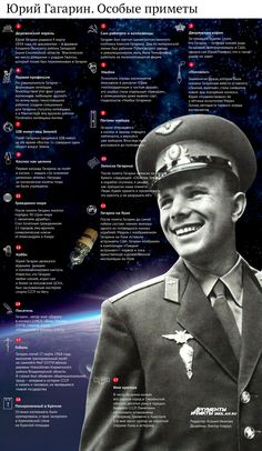 Юрий Гагарин Russian Literature, World Literature, People Infographic, Gnu Linux, Communist Propaganda, Curious Facts, Space Facts, First Humans, People Of The World