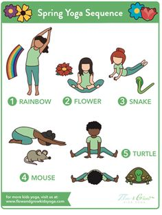 Free yoga poster - spring yoga sequence!