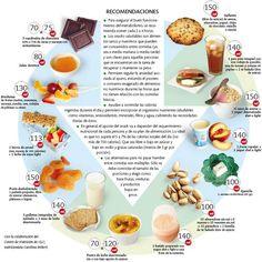 Snacks saludables #nutricion #salud #colacion Healthy Tips, Healthy Snacks, Healthy Eating, Healthy Recipes, Fitness Nutrition, Health And Nutrition, Health And Wellness, Snacks Saludables, How To Eat Better