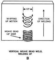 """Résultat de recherche d'images pour """"smaw weave patterns"""""""