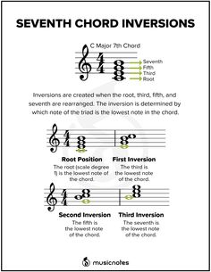 Essential Music Theory Guides (With Free Printables!) — Musicnotes Now Music Theory Piano, Music Theory Lessons, Singing Lessons, Piano Music, Piano Lessons, Music Music, Art Lessons, Piano Jazz, Guitar Lessons