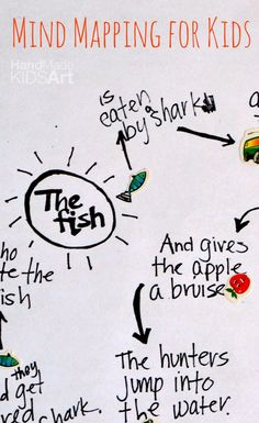 Storytelling & Mind-Maps for kids to draw & notate story details (via handmade kids art)