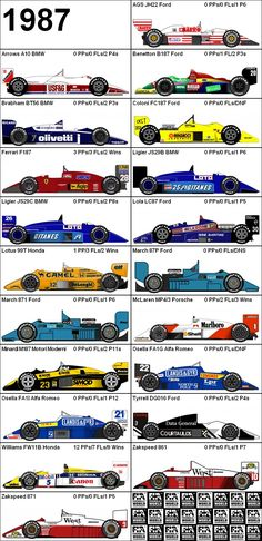 Formula One Grand Prix 1987 Cars
