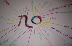The Art of Saying No, from Art Therapy Reflections, Karen Wallace
