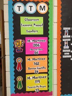 Math For Kids, Lessons For Kids, Math Lessons, Teaching 5th Grade, 5th Grade Math, Math Resources, Math Activities, Math Classroom, Classroom Ideas