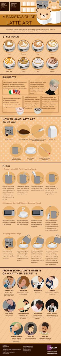Treat yourself to some snacks! http://amzn.to/2oEqnkm A Barista's Guide to Latte Art #Infographic #Art #Food