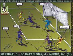 Moviolagol_by_David Gallart Domingo_La_Liga_2015-2016_J_28_SD Eibar, 0 - FC Barcelona, 4 - Munir, 0-1 (8')
