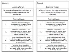 Formative Assessment of Writing