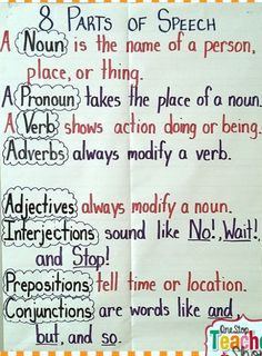 of Speech Anchor Chart. This is a song I teach my students. (Notre Dame Fight Song) *****Parts of Speech Anchor Chart. This is a song I teach my students. Teaching Grammar, Teaching Writing, Teaching English, Learn English, Teaching Resources, English Grammar, Grammar Rules, Teaching Language Arts, Grammar Lessons