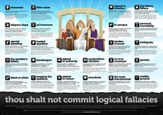 Logical fallacies poster - high res (4961x3508px) - Imgur