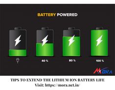 Mora is one of the best manufacturer and supplier of li ion battery (Lithium ION Battery), BMS, laptop batteries and power banks. India, Goa India, Indie, Indian