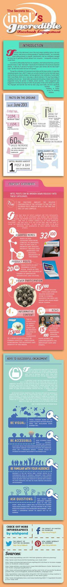 Intel Success on Facebook