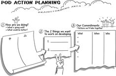 Action Planning Template Action Plan Template An Easy Way To Plan Actions, Free Action Plan Templates Smartsheet, Action Plan Template 110 Free Word Excel Pdf Documents Free, Visual Thinking, Design Thinking, Formation Management, Amélioration Continue, Visual Note Taking, Action Plan Template, Sketch Notes, Business Analyst, Kaizen