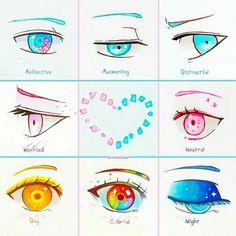 Eyetales By lariennechan