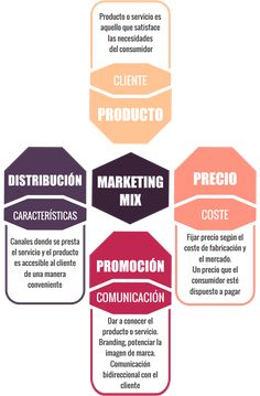 Software, Online Marketing