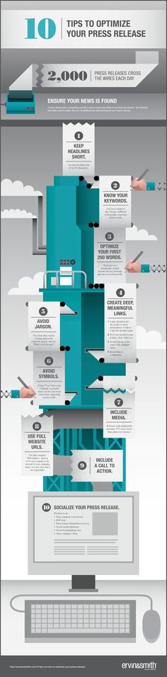 ENTREPRENEURSHIP (AP)  10 Tips for Optimizing Your Press Release (Infographic)