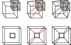 Easy Visualizing Four Dimensions: Picture is of the Tesseract, or Four Dimensional Cube.