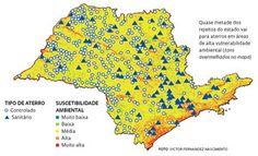 Vulnerabilidade Ambiental e destinação do Lixo - Victor Fernandez Nascimento