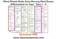 Mixed Mental Maths Early Morning Work Activity.  Aimed at years 1-6.  Differentiated six ways.