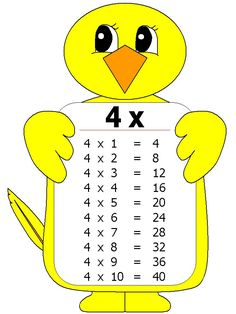 La tabla de multiplicar del 4