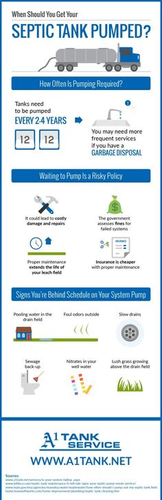 You might be behind schedule on your septic tank pump if you have slow drains, pooling water in the drain field, or sewage back-up. Take a look at this San Francisco septic system inspection infographic to see other common signs!