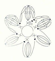 Graphique De Crochet, Crochet Motif, Fleurs Au Crochet, Diagrammes De Crochet, Crochet Apliqu, Idées De Crochet, Crochet Flore