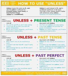 Learn how to use UNLESS #learnenglish Clique aqui http://www.estrategiadigital.pt/e-book-gratuito-ferramentas-para-websites/ e faça agora mesmo Download do nosso E-Book Gratuito sobre FERRAMENTAS PARA WEBSITES