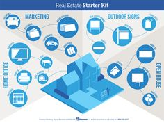 Real Estate Starter Kit - Everything you need to get your real estate business off the ground! #marketing #realestate