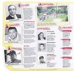 Los protagonistas del caso penal contra Ramos Estos testimonios serán claves en el juicio oral que próximamente afrontará el exgobernador de Antioquia, por la parapolítica.