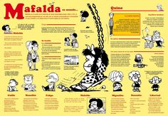 MAFALDA su mundo :) Ap Spanish, Spanish Culture, Spanish Class, Teaching Spanish, Cartoon Wall, Illustrations And Posters, Good To Know, Typography, Comics