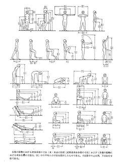 図3 Architecture Symbols, Space Architecture, Architecture Details, Interior Design Guide, Interior Design Kitchen, Architect Data, Human Dimension, Home Building Design, Sketches Tutorial